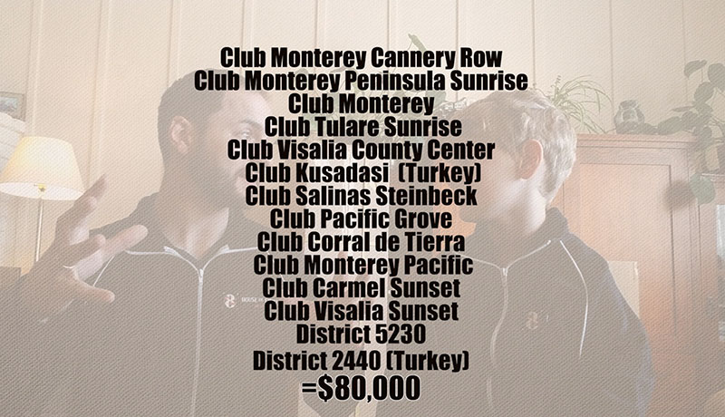 List-of-contributing-clubs-800