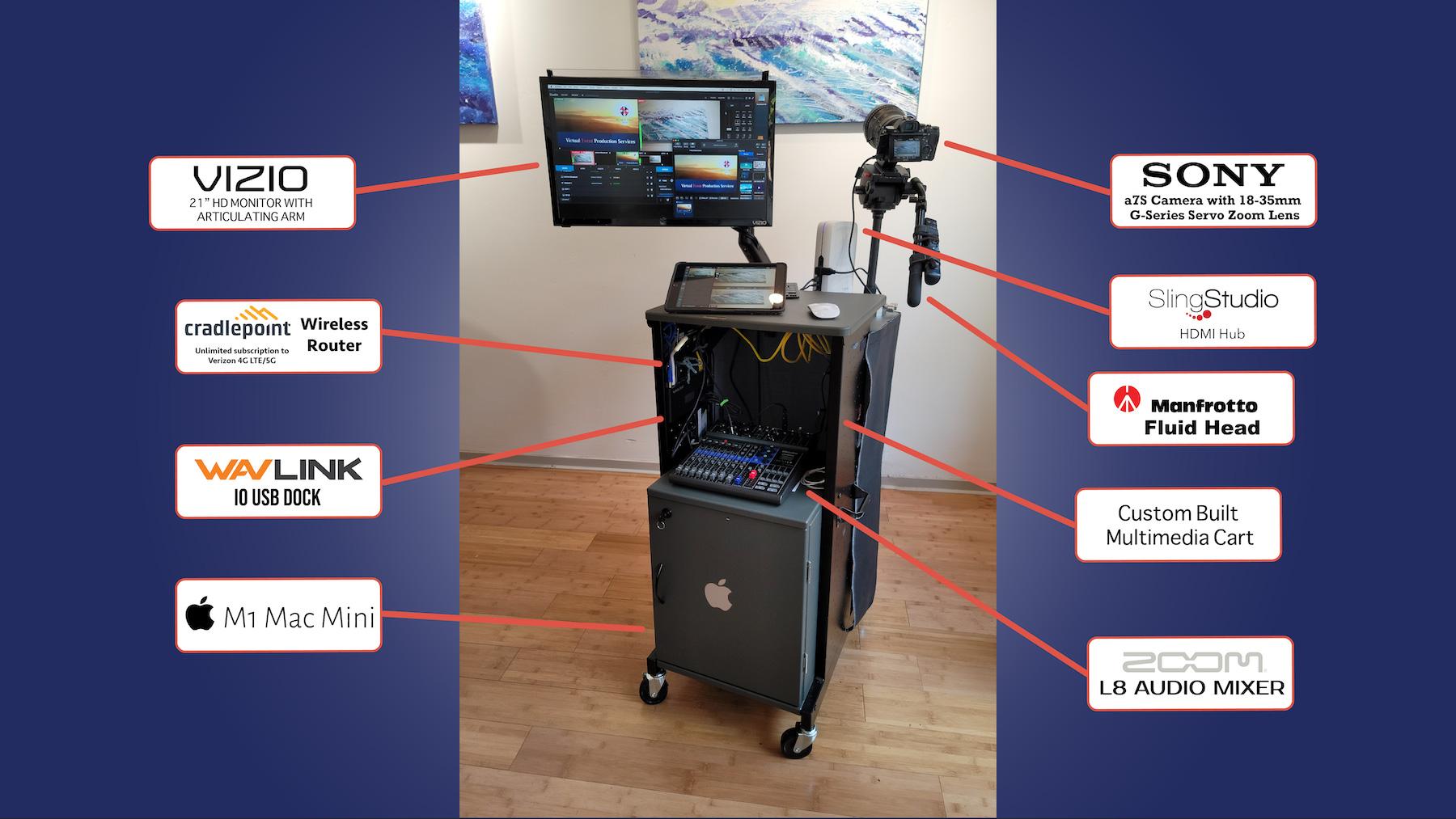 Multi-Media Cart